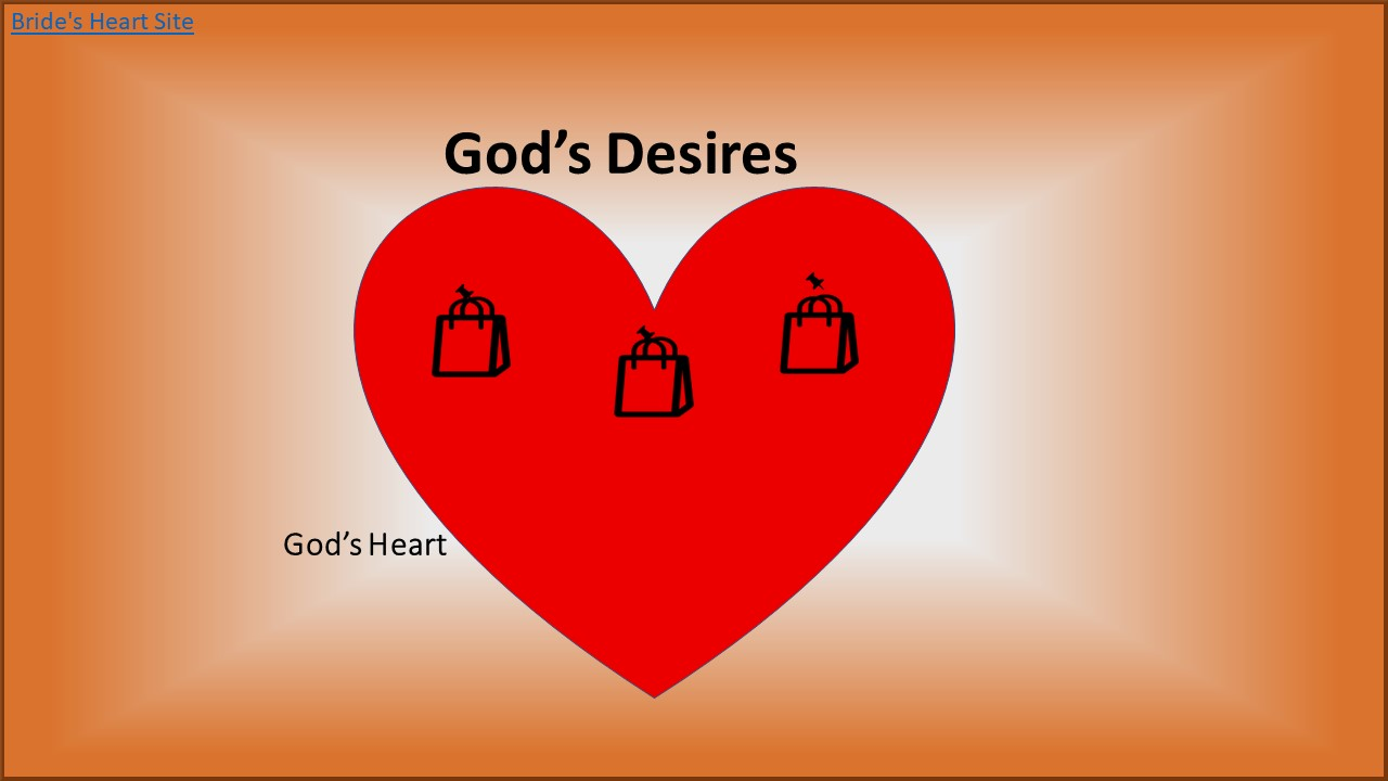 Heart with 3 bags hanging on three pegs. The bags hold God's heart's desires.